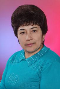 Малкечева Фатима Рашидовна